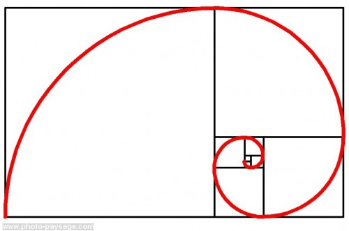 Spirale de Fibonacci, et rectangle d'Or.
